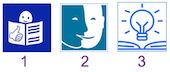 Quel est le pictogramme du FALC ?
