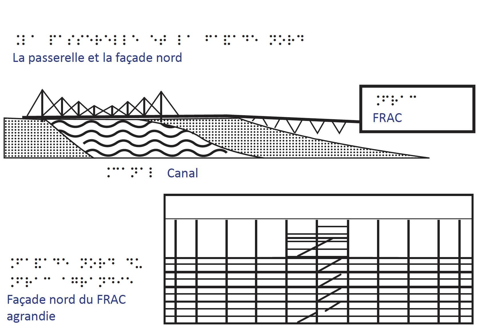 Image tactile frac